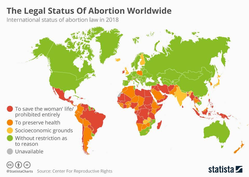 Irlanda a parte, i Paesi in cui l'aborto è illegale sono ancora tanti