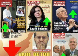 Salvini Attaccato da Famiglia Cristiana
