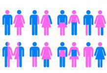 """Gender, Vaticano: """"Non si può ridurre tutto a pensiero unico"""""""