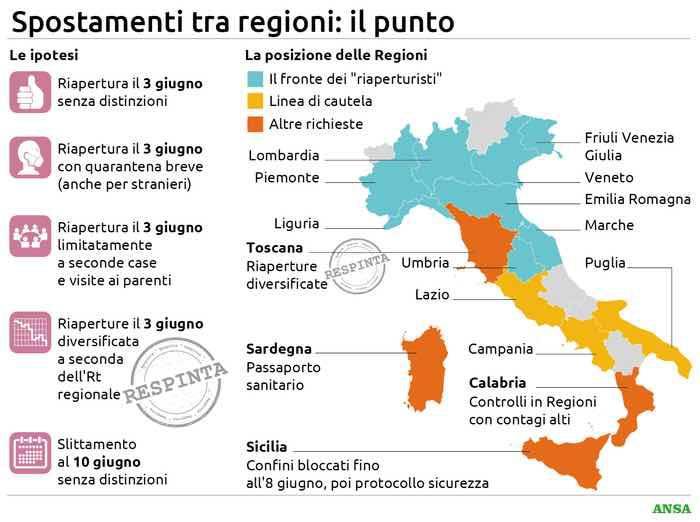 Ansa Regole Fase 2 regioni