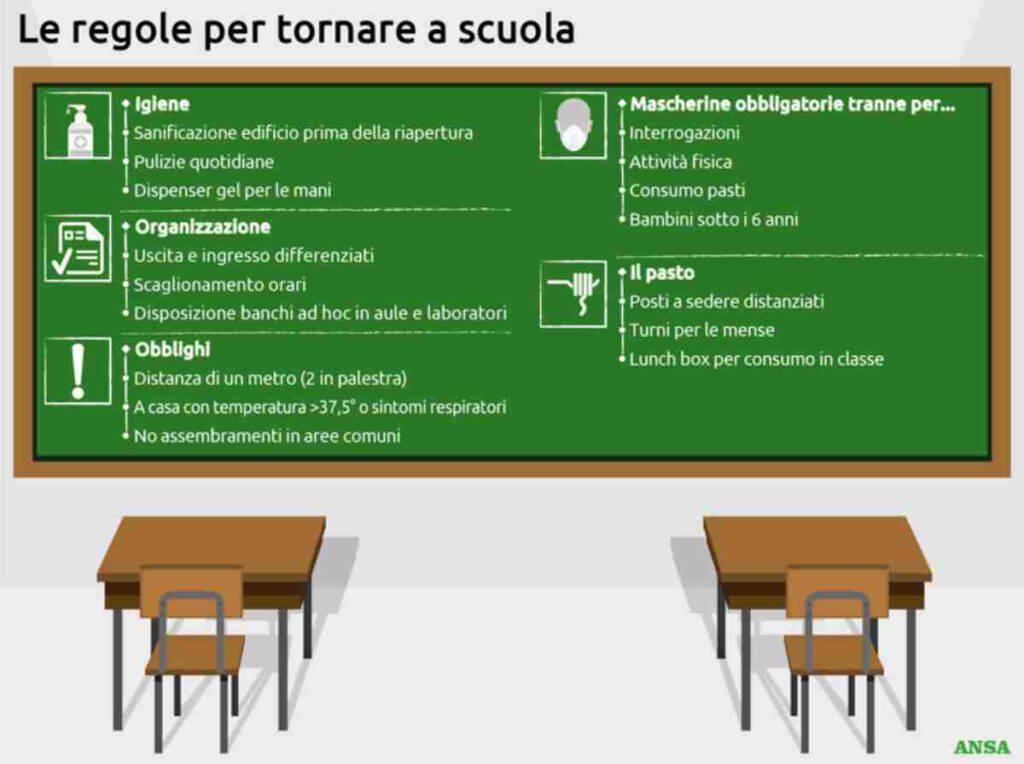 Coronavirus - scuola