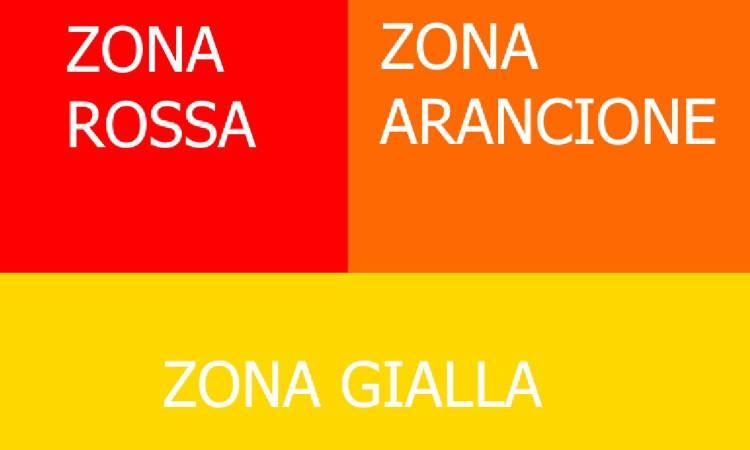 zona gialla, arancione e rossa
